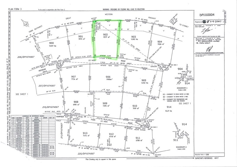 Lot 902 Michigan Road BATHURST NSW 2795