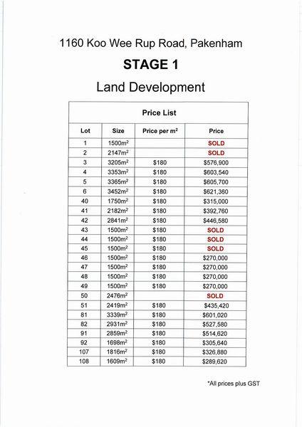 Lot 108/1160 Koo Wee Rup Rd PAKENHAM VIC 3810