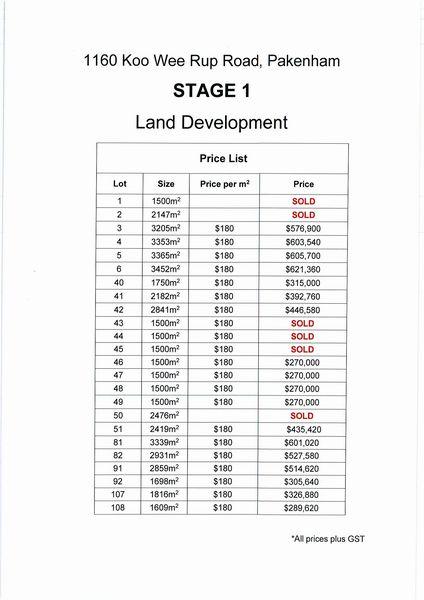 Lot 5/1160 Koo Wee Rup Rd PAKENHAM VIC 3810