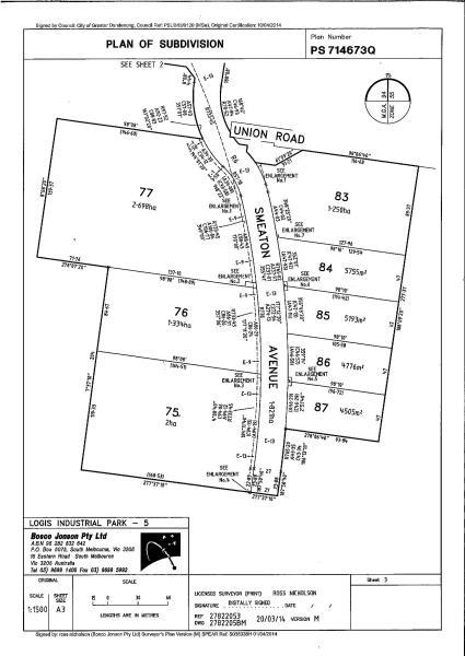 Lot 77/28-52 Smeaton Avenue Land DANDENONG VIC 3175