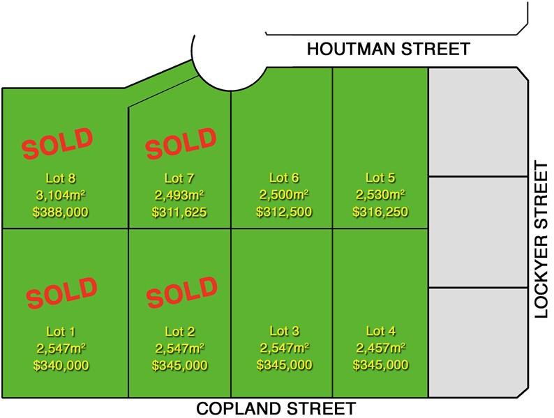 Lots 3 - 6 Copland andamp; Houtman Street WAGGA WAGGA NSW 2650