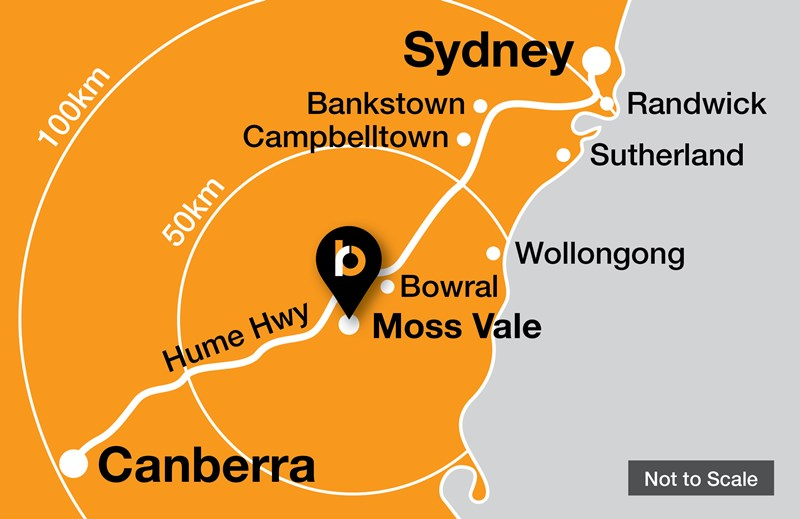 Commercial Property For Sale Moss Vale